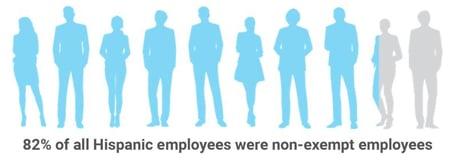 2020 CII Blog Employment Stat 3