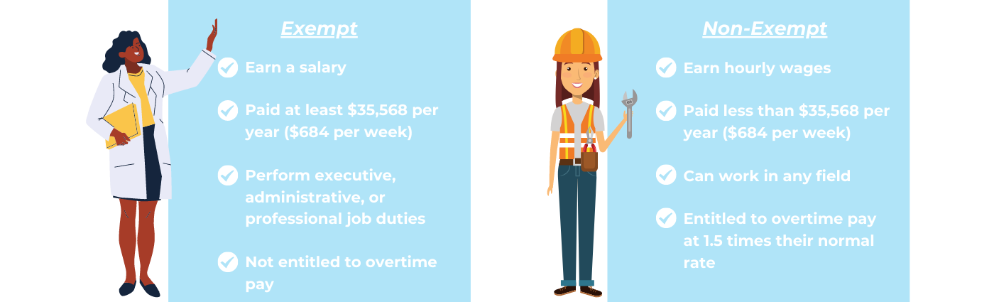Exempt vs. Non-Exempt Employees Blog Banner