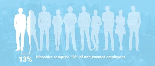HACR Employment Blog 2