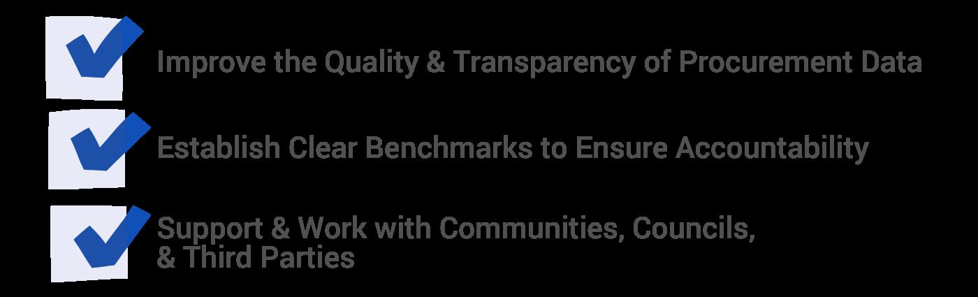 Ways to Improve Supplier Diversity Blog Banner